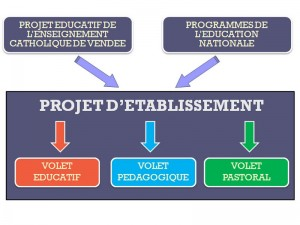 image-projet