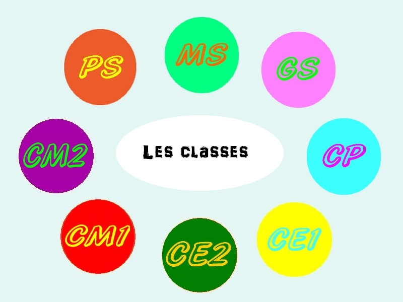 La vie des classes
